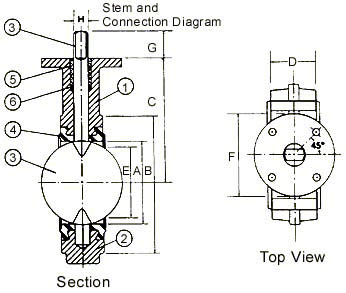 [DIAGRAM_38DE]  Rubber Seated Butterfly Valves - ABZ Butterfly Valves - Flow Systems Inc. | Abz Electric Actuator Wiring Diagram |  | Flow Systems Inc.